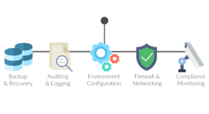 aws-cloud-shared-responsibility-model