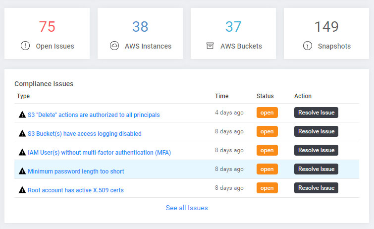 aws cloud monitoring service