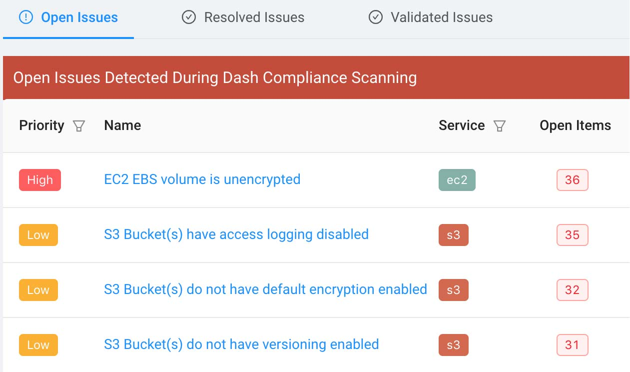 Dash Managed HIPAA Compliance Hosting
