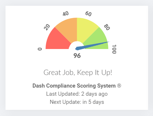 dash compliance score