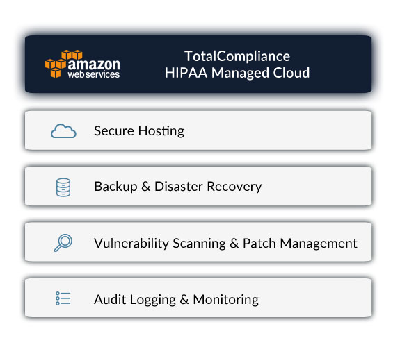hipaa-managed-cloud